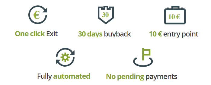 Benefits of the Moncera Platform. Once Click exit, 30 days buyback, No pending payments